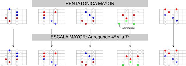 Penta_Mayor2.jpg