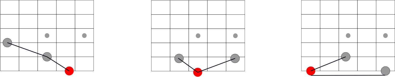 Conocer el diapasón de la guitarra