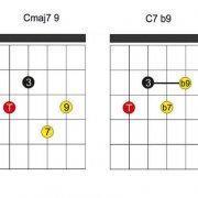 tocar acordes con tensiones 9, 11 y 13