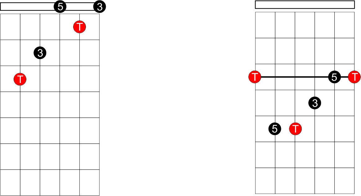 TOCAR ACORDES CON TENSIONES 9 11 y 13