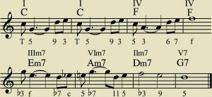 rearmonizacion de melodias