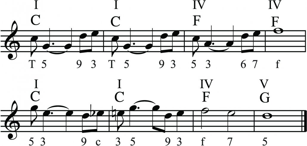 rearmonizacion-de-melodias