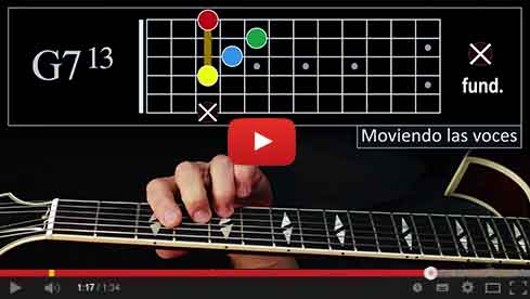 Blues en guitarra, acordes con tensiones
