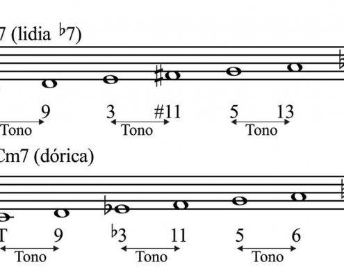 escalas armónicas