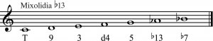 escala mixolidia b13