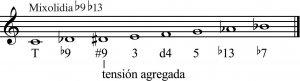 escala mixolidia b9 b13