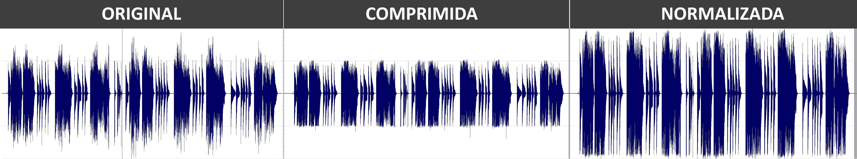 compresion del sonido