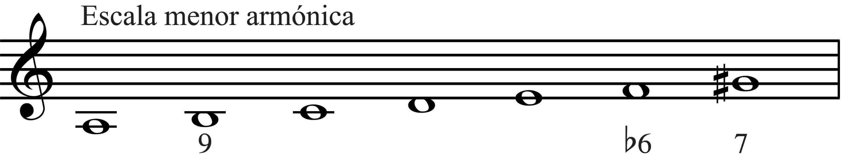 Escala A menor armónica