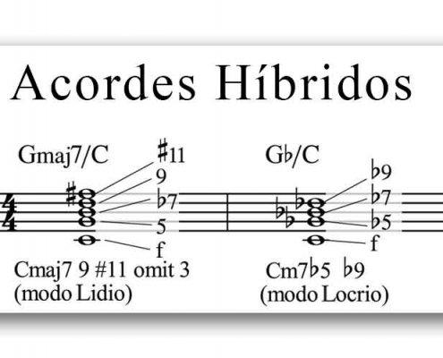 Acordes híbridos