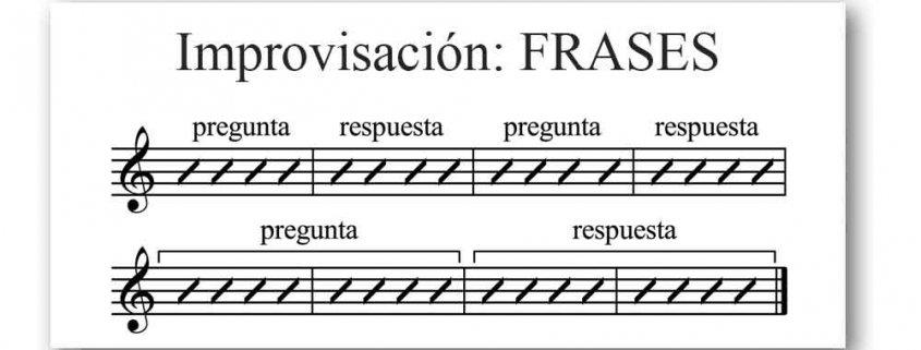 Las frases en la improvisación