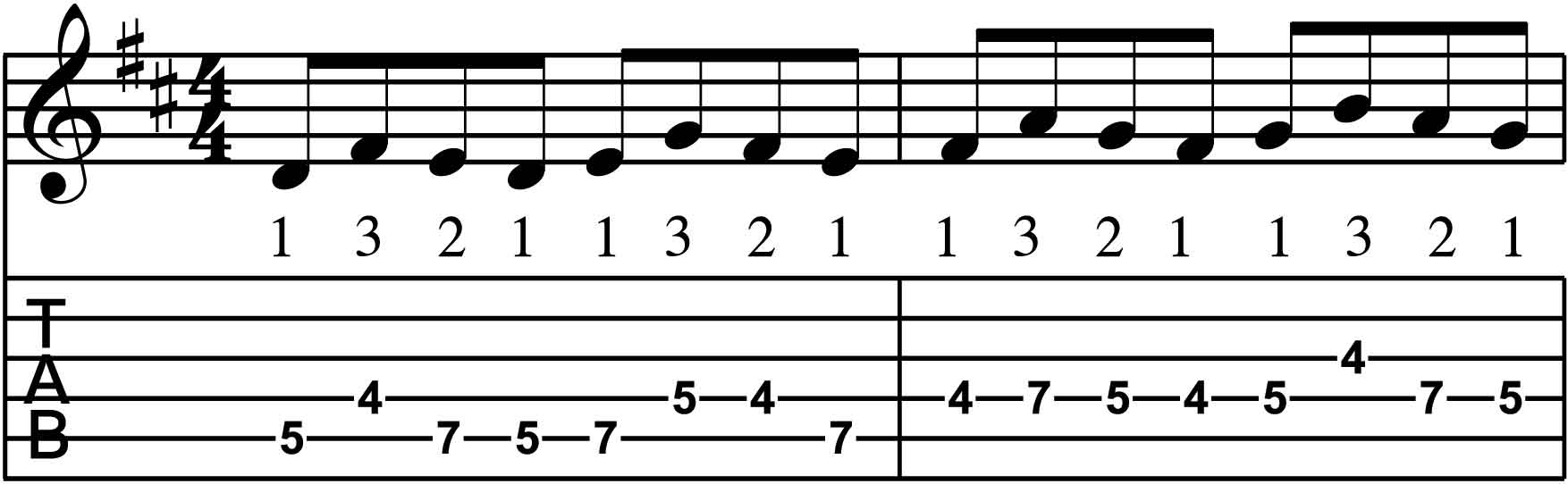 Patron guitarra 1321 escala mayor