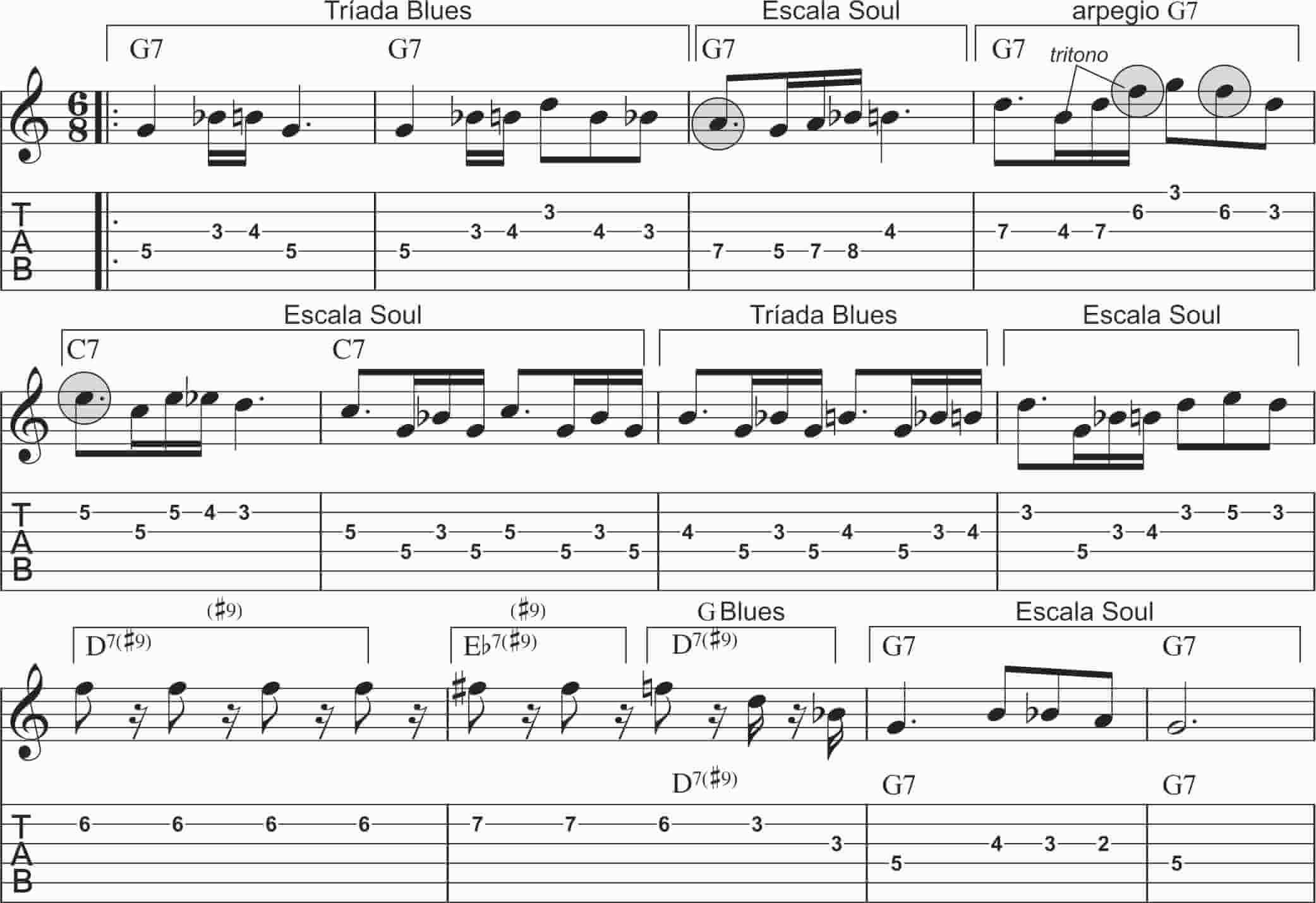 Mixolidias y Jazz